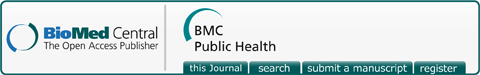 Logo of bmcph